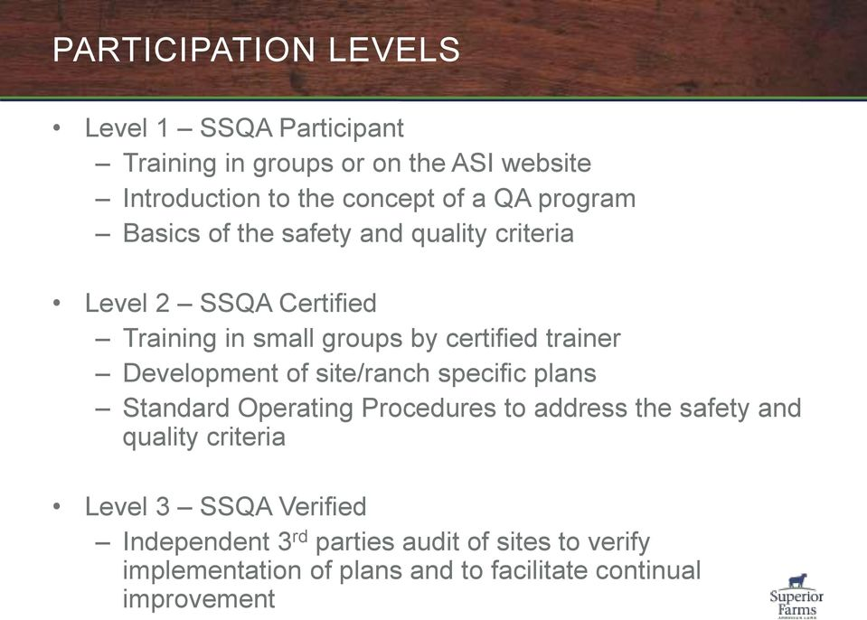Development of site/ranch specific plans Standard Operating Procedures to address the safety and quality criteria Level 3
