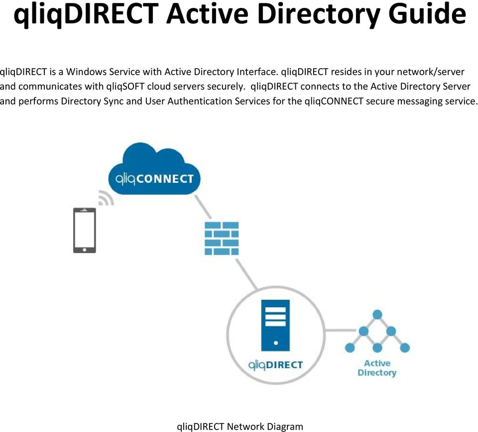 qliqdirect resides in your network/server and communicates with qliqsoft cloud servers