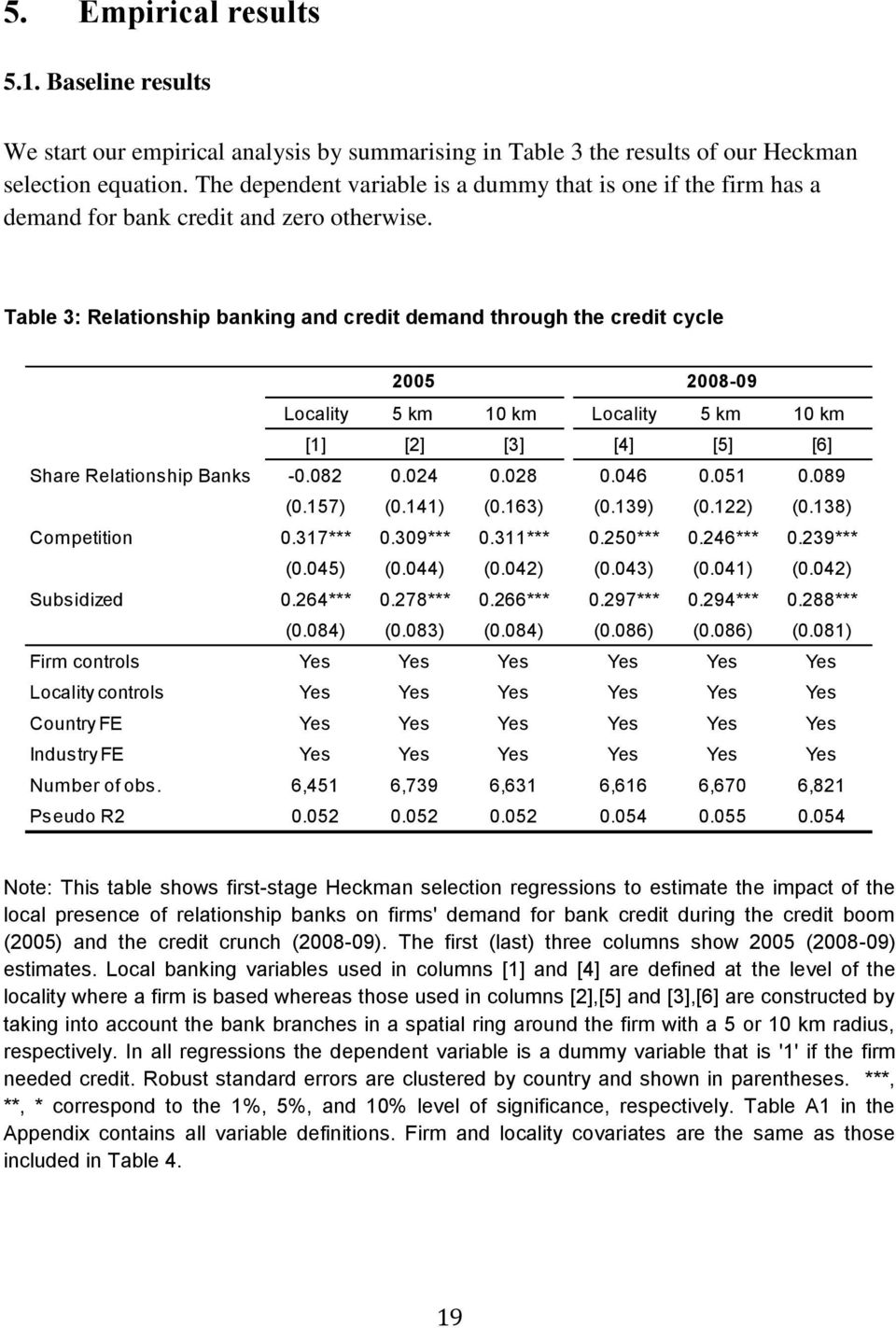 Table 3: Relationship banking and credit demand through the credit cycle 2005 2008-09 Locality 5 km 10 km Locality 5 km 10 km [1] [2] [3] [4] [5] [6] Share Relationship Banks -0.082 0.024 0.028 0.