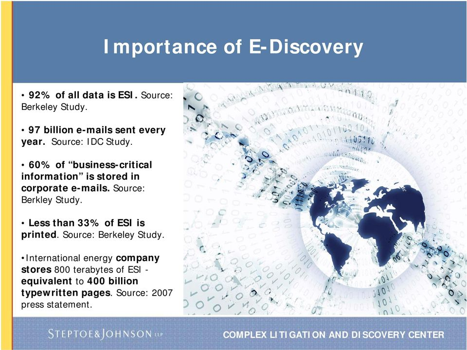 60% of business-critical information is stored in corporate e-mails. Source: Berkley Study.