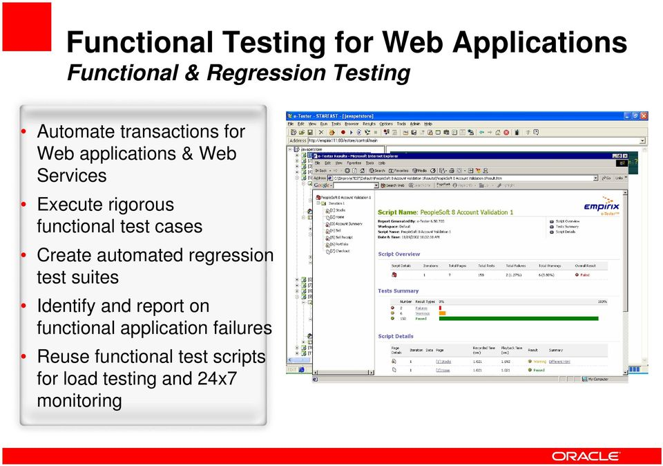 cases Create automated regression test suites Identify and report on functional