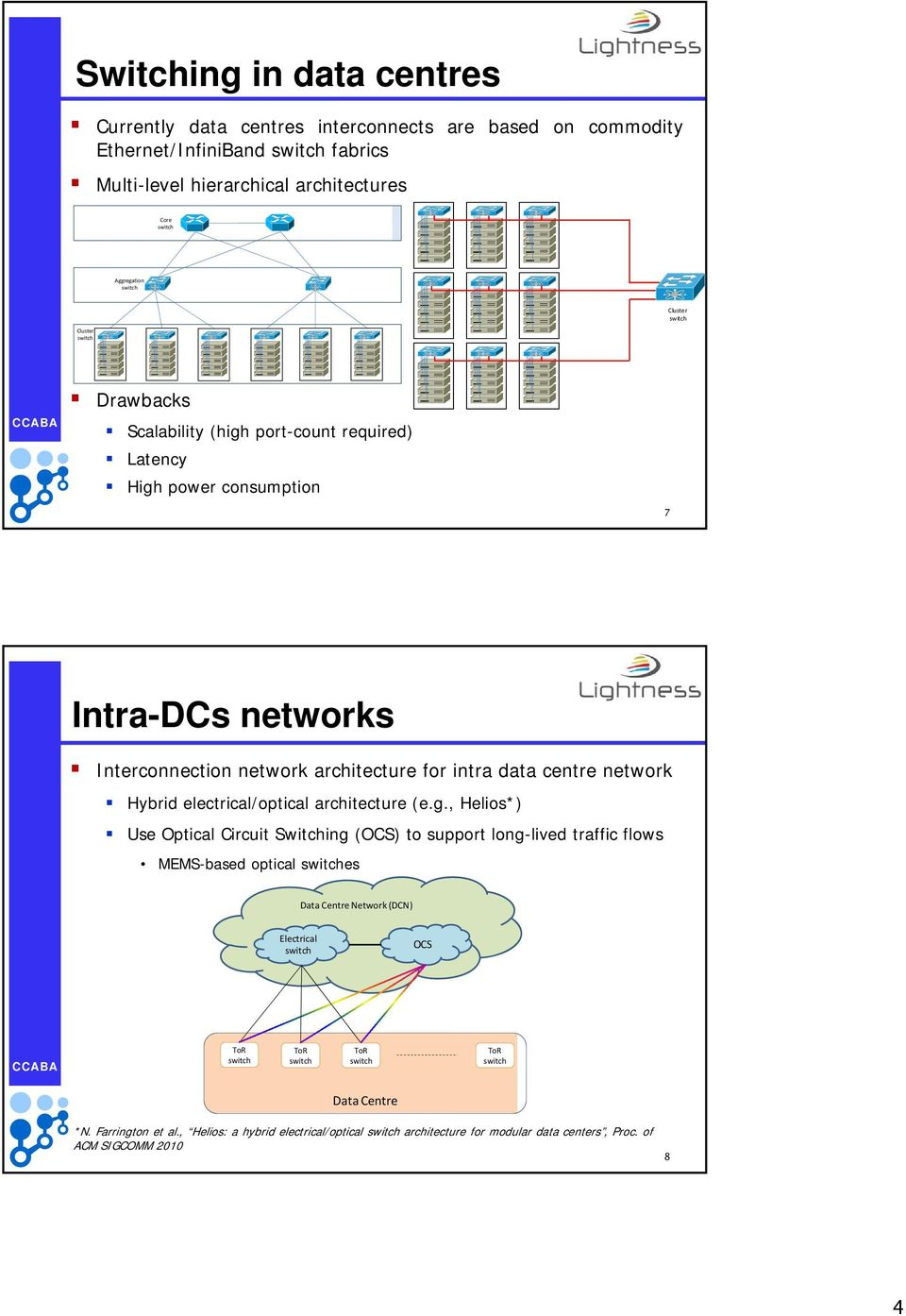 centre network Hybrid electrical/optical architecture (e.g.