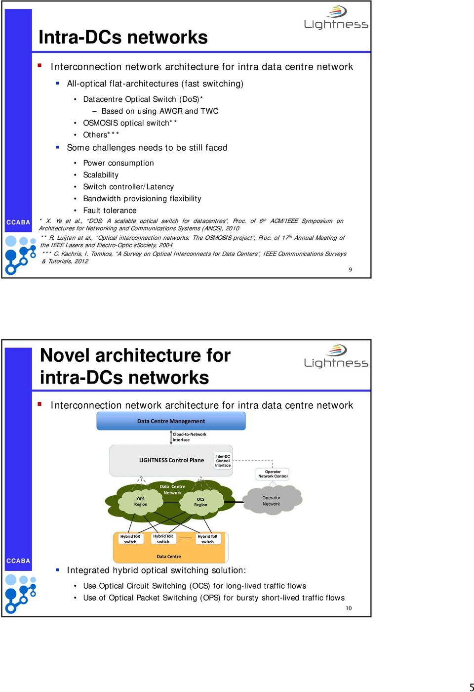 , DOS: A scalable optical for datacentres, Proc. of 6 th ACM/IEEE Symposium on Architectures for Networking and Communications Systems (ANCS), 2010 ** R. Luijten et al.