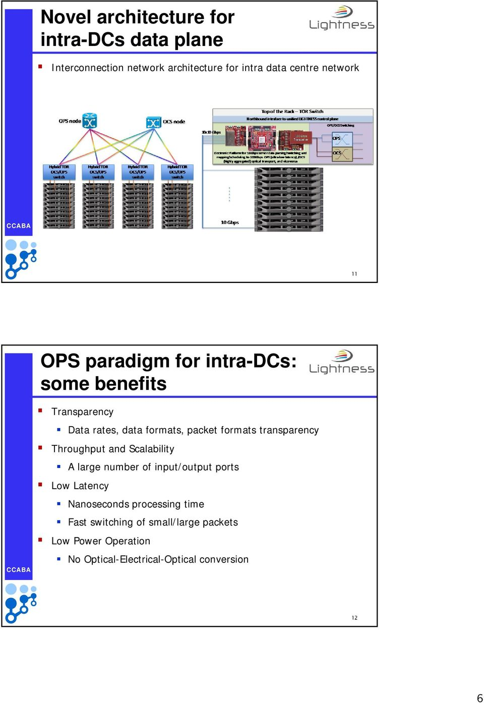 formats transparency Throughput and Scalability A large number of input/output ports Low Latency