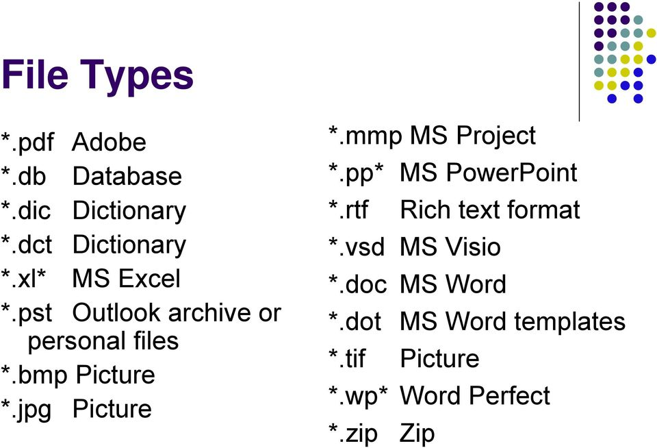 jpg Picture *.mmp MS Project *.pp* MS PowerPoint *.rtf Rich text format *.