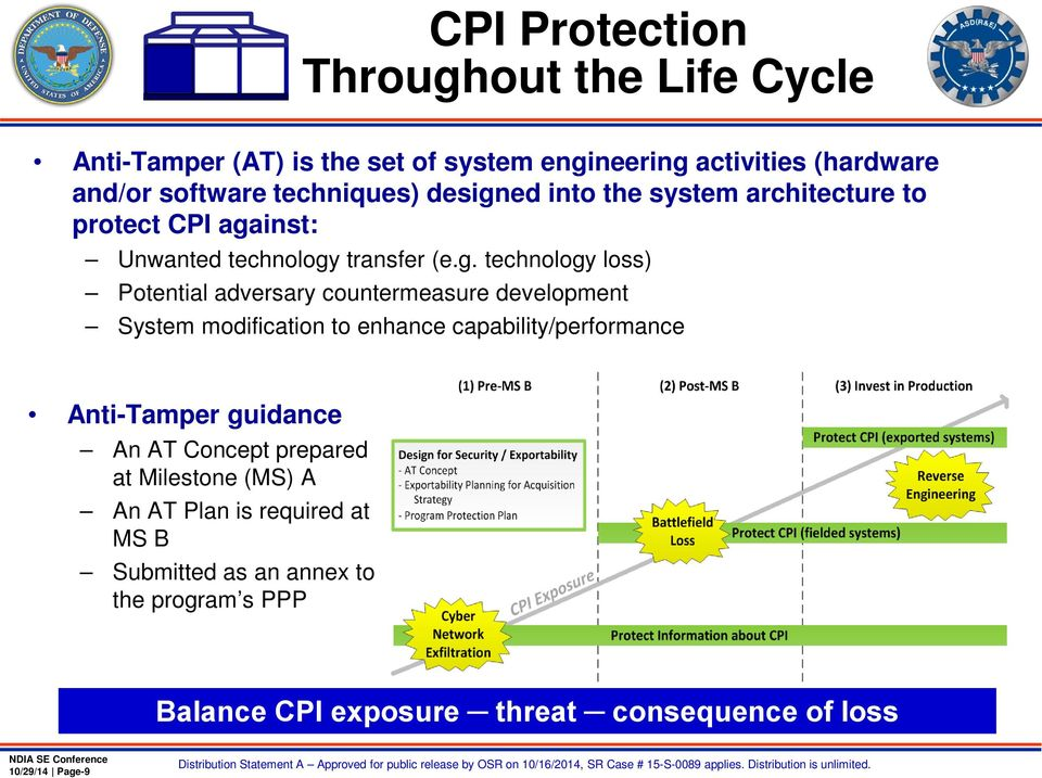 ed into the system architecture to protect CPI aga