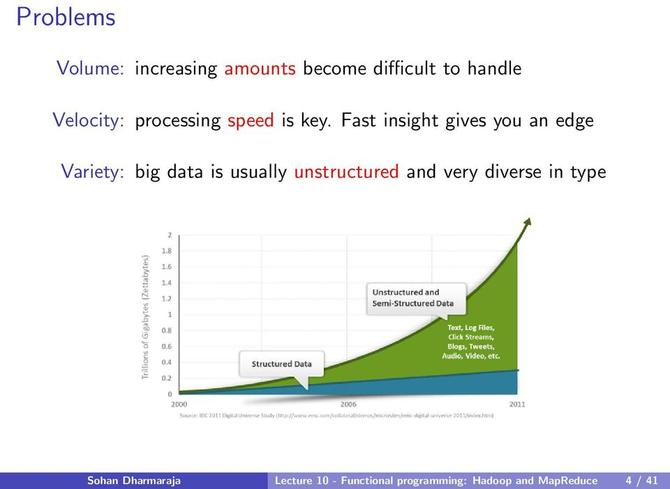 Fast insight gives you an edge Variety: big data is usually