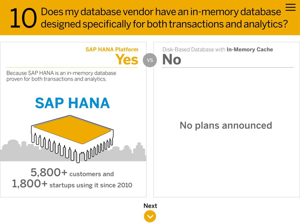 Because is an in-memory database proven for both transactions