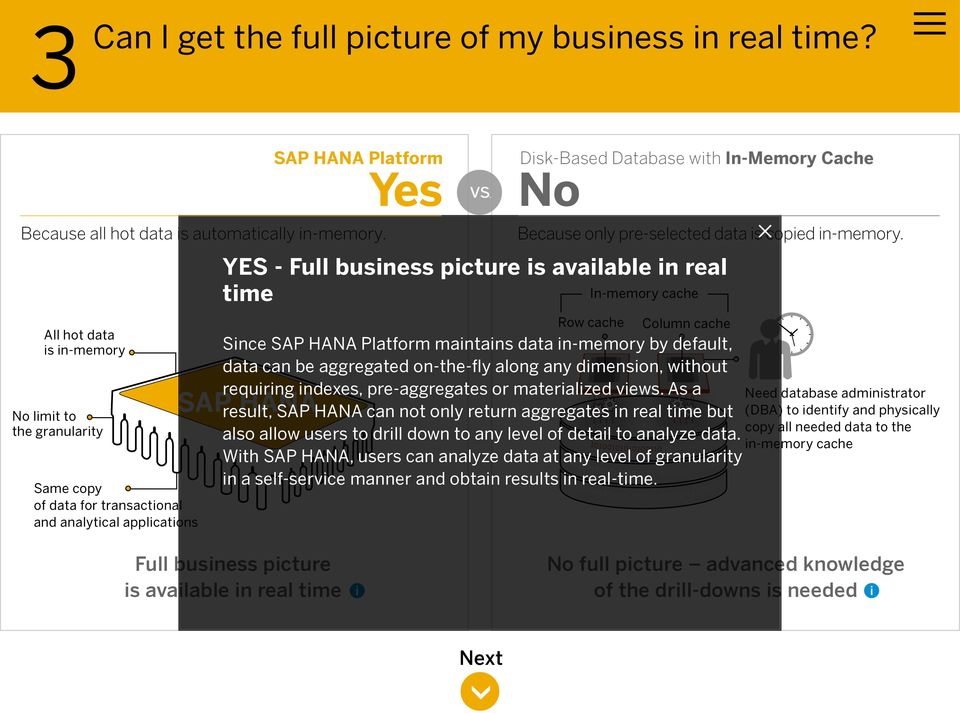 YES - Full business picture is available in real time Since maintains data in-memory by default, data can be aggregated on-the-fly along any dimension, without requiring indexes, pre-aggregates or