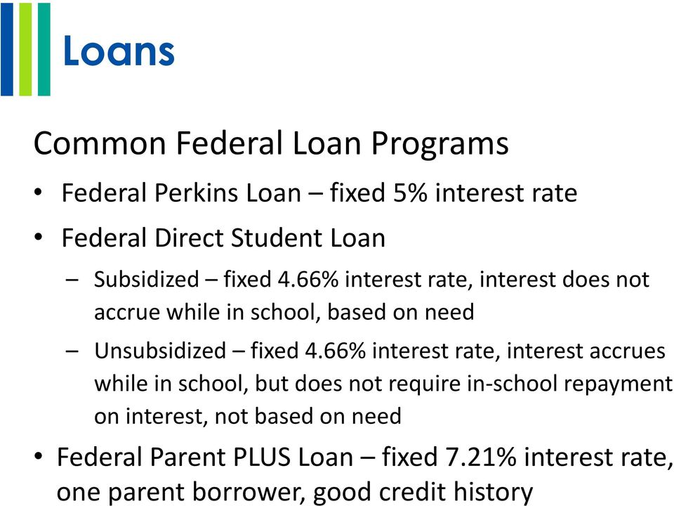 66% interest rate, interest does not accrue while in school, based on need Unsubsidized fixed 4.