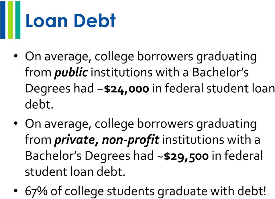 On average, college borrowers graduating from private, non-profit institutions with