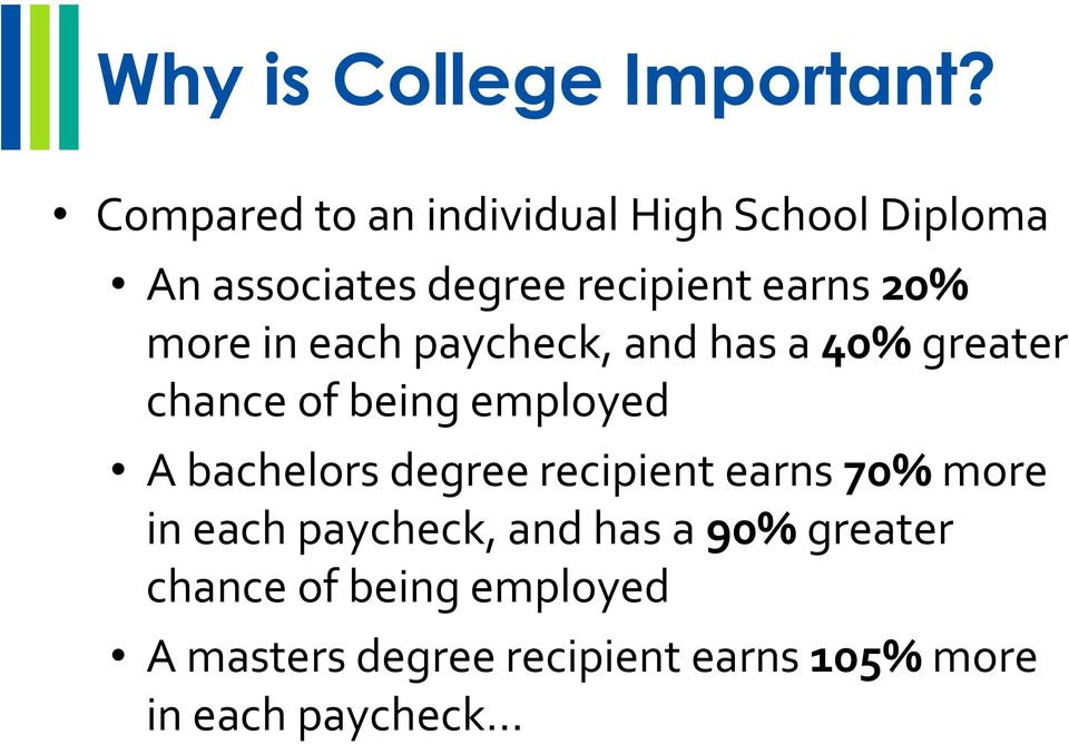 more in each paycheck, and has a 40% greater chance of being employed A bachelors