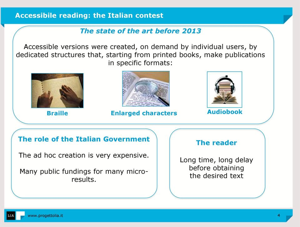 specific formats: Braille Enlarged characters Audiobook The role of the Italian Government The ad hoc creation is