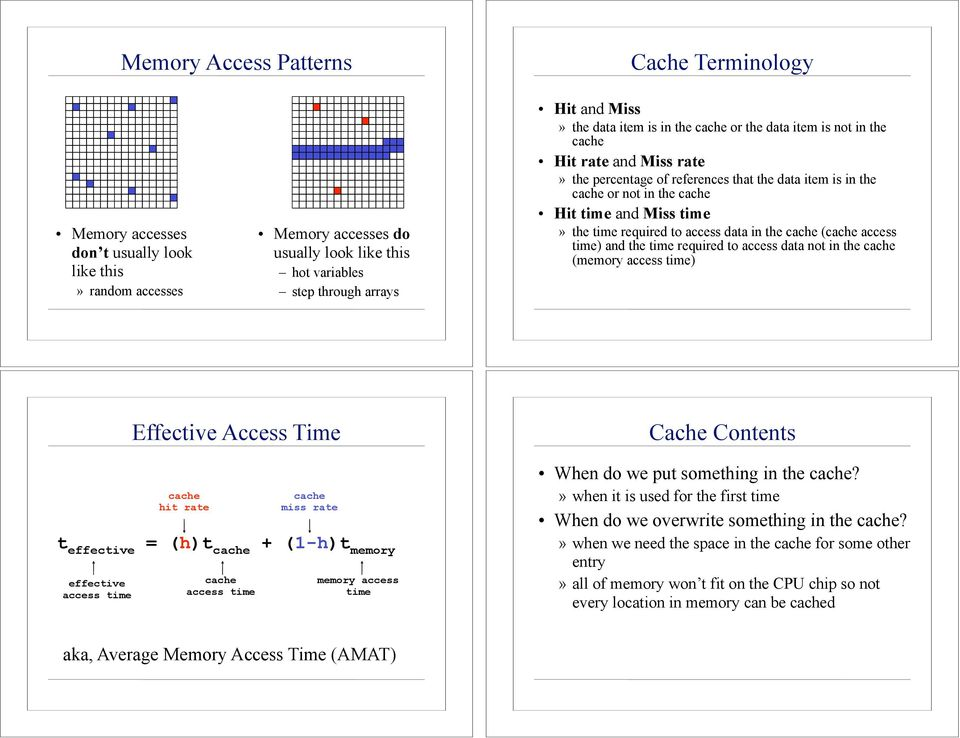 the cache Hit time and Miss time» the time required to access data in the cache (cache access time) and the time required to access data not in the cache (memory access time) Effective Access Time t