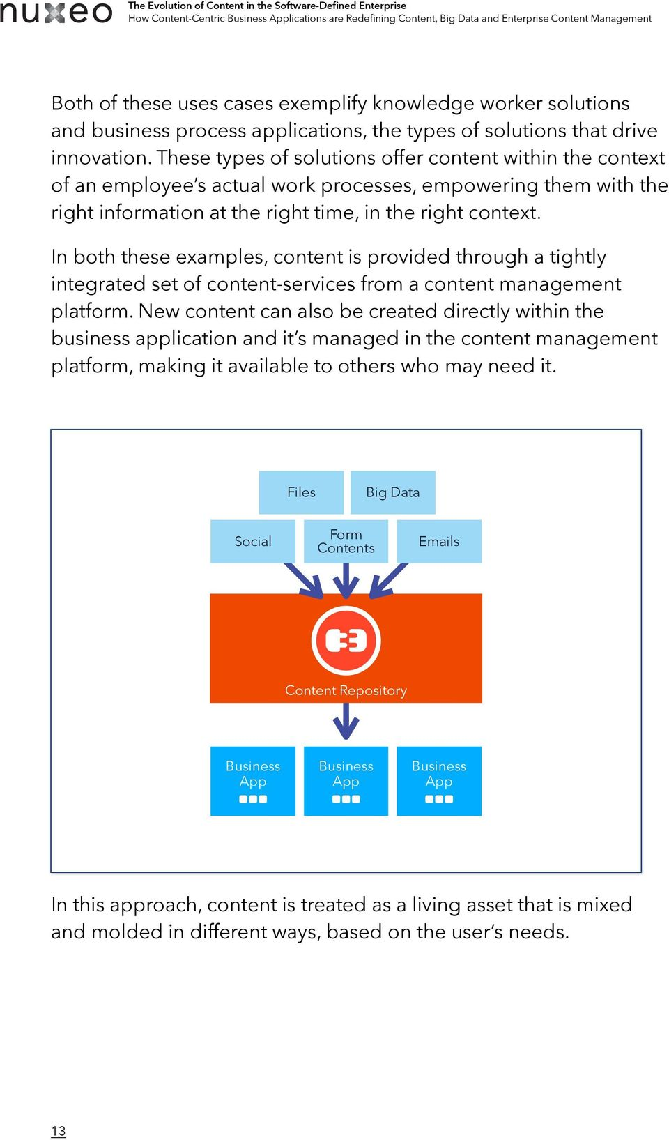 In both these examples, content is provided through a tightly integrated set of content-services from a content management platform.