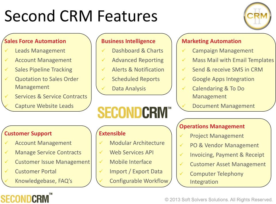 CRM Google Apps Integration Calendaring & To Do Management Document Management Customer Support Account Management Manage Service Contracts Customer Issue Management Customer Portal Knowledgebase,
