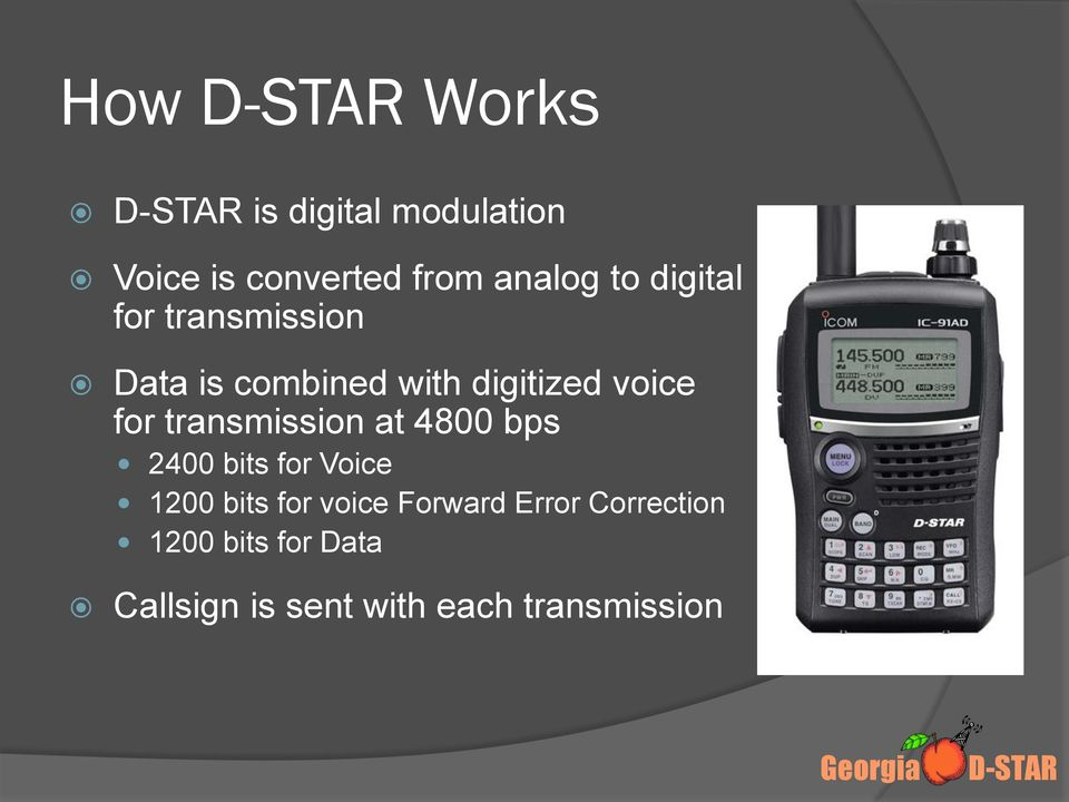 transmission at 4800 bps 2400 bits for Voice 1200 bits for voice Forward