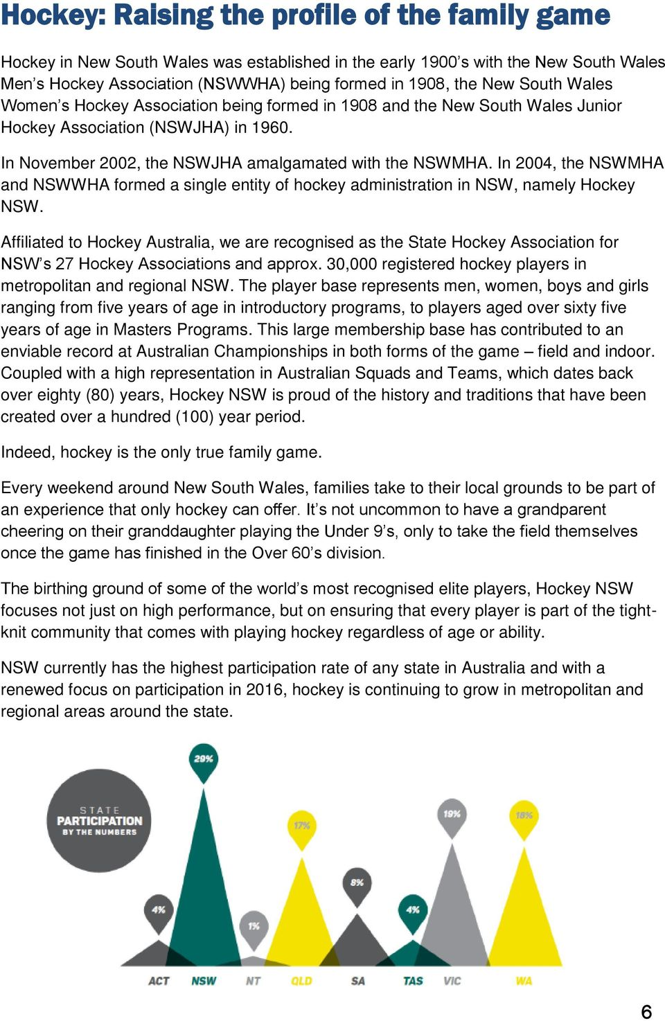 In 2004, the NSWMHA and NSWWHA formed a single entity of hockey administration in NSW, namely Hockey NSW.