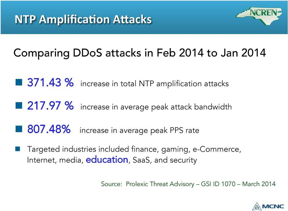 97 % increase in average peak attack bandwidth n 807.