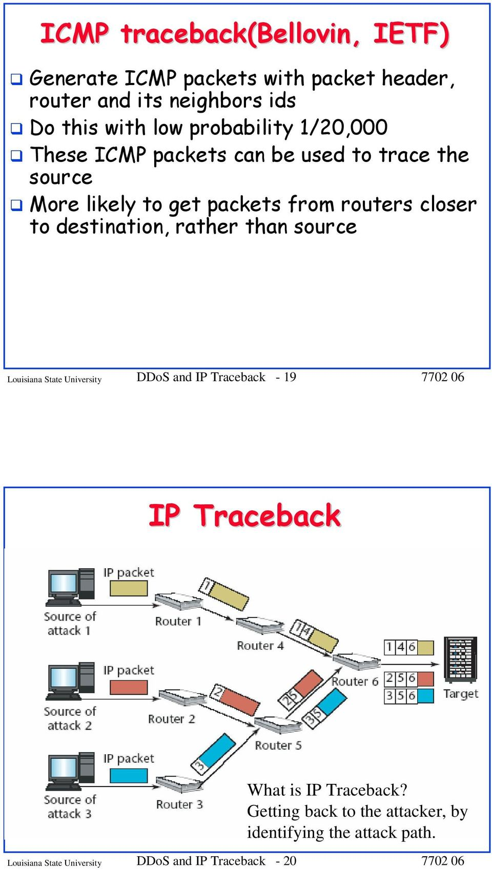 to destination, rather than source Louisiana State University DDoS and IP Traceback - 19 IP Traceback What is IP