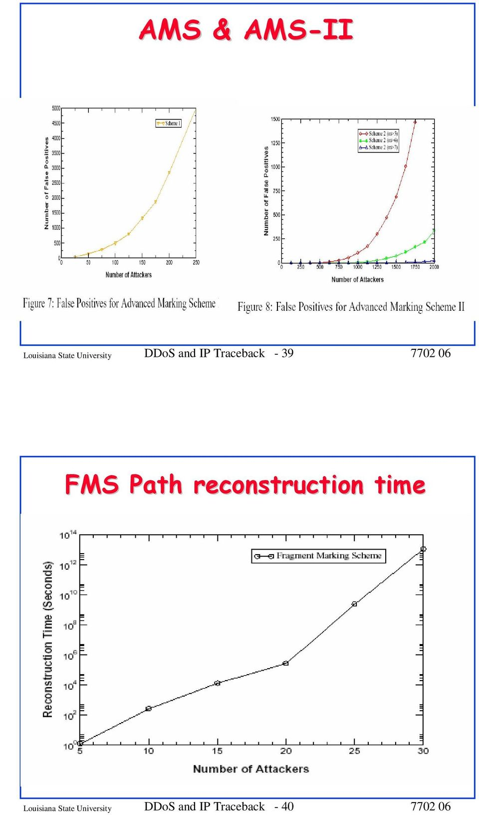 FMS Path reconstruction time