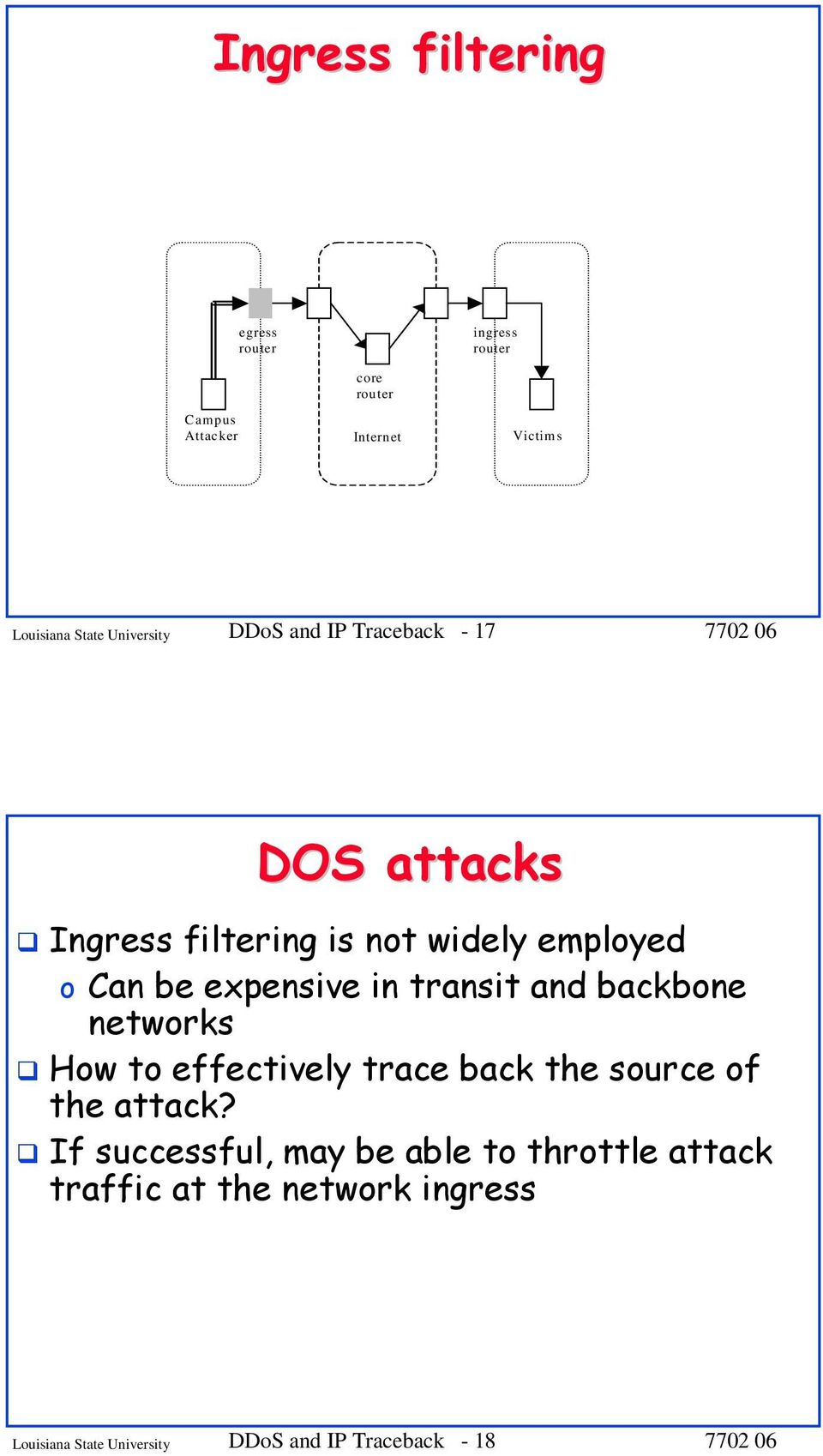 in transit and backbone networks How to effectively trace back the source of the attack?