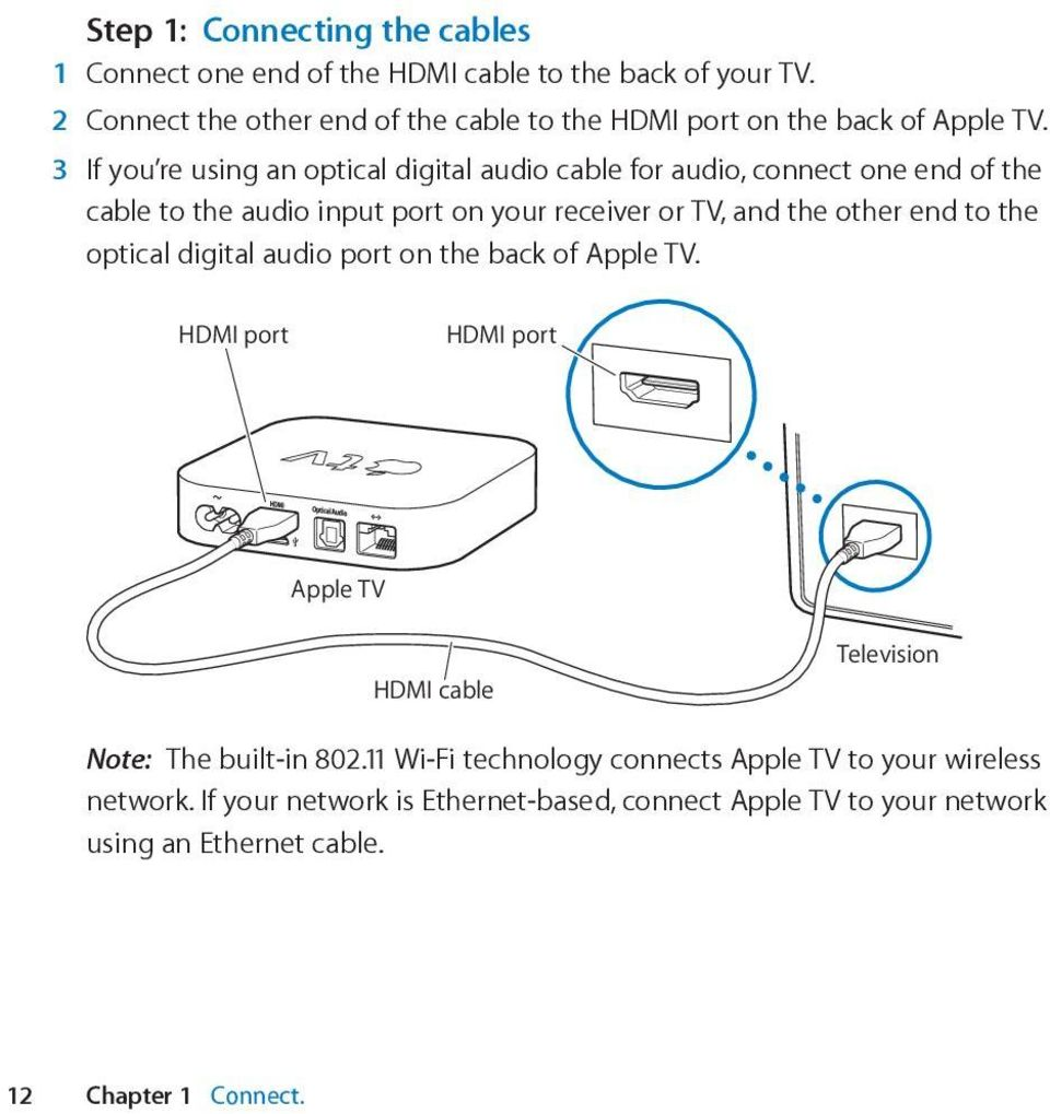 3 If you re using an optical digital audio cable for audio, connect one end of the cable to the audio input port on your receiver or TV, and the other end to