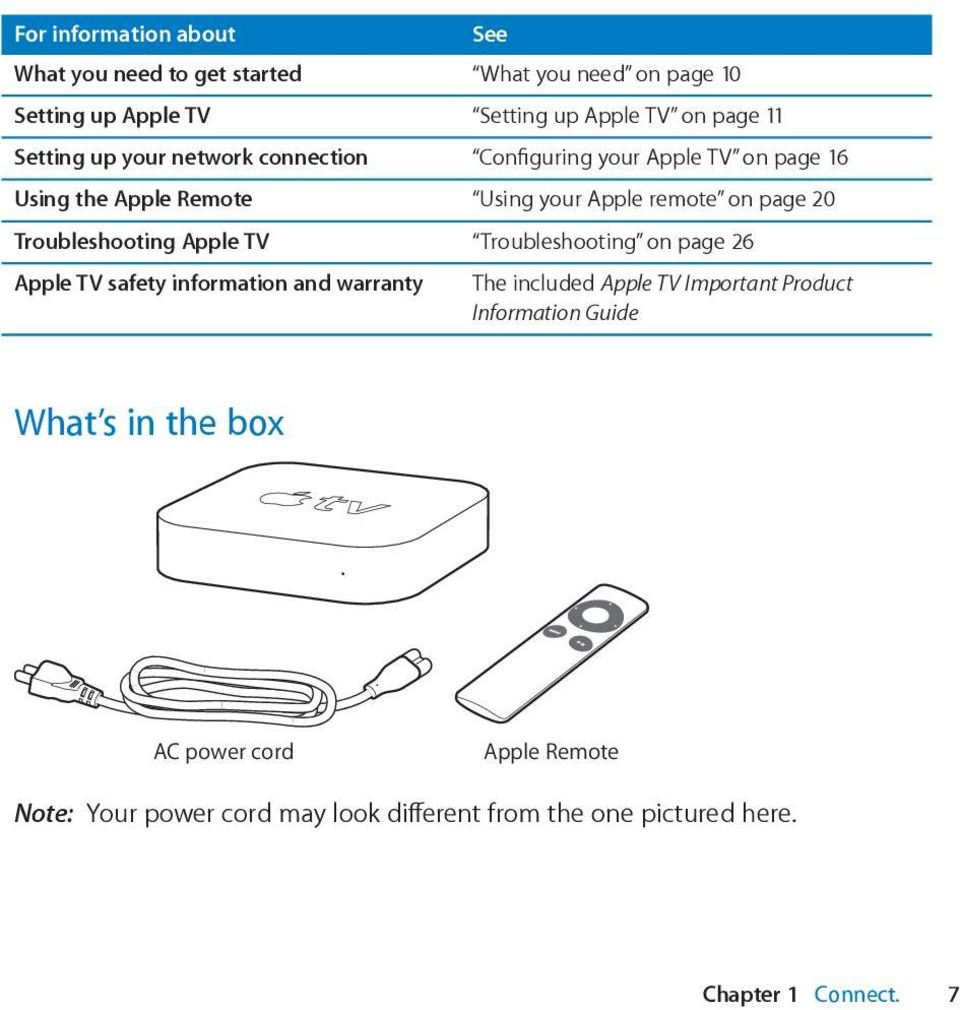 Troubleshooting Apple TV Troubleshooting on page 26 Apple TV safety information and warranty See The included Apple TV Important Product