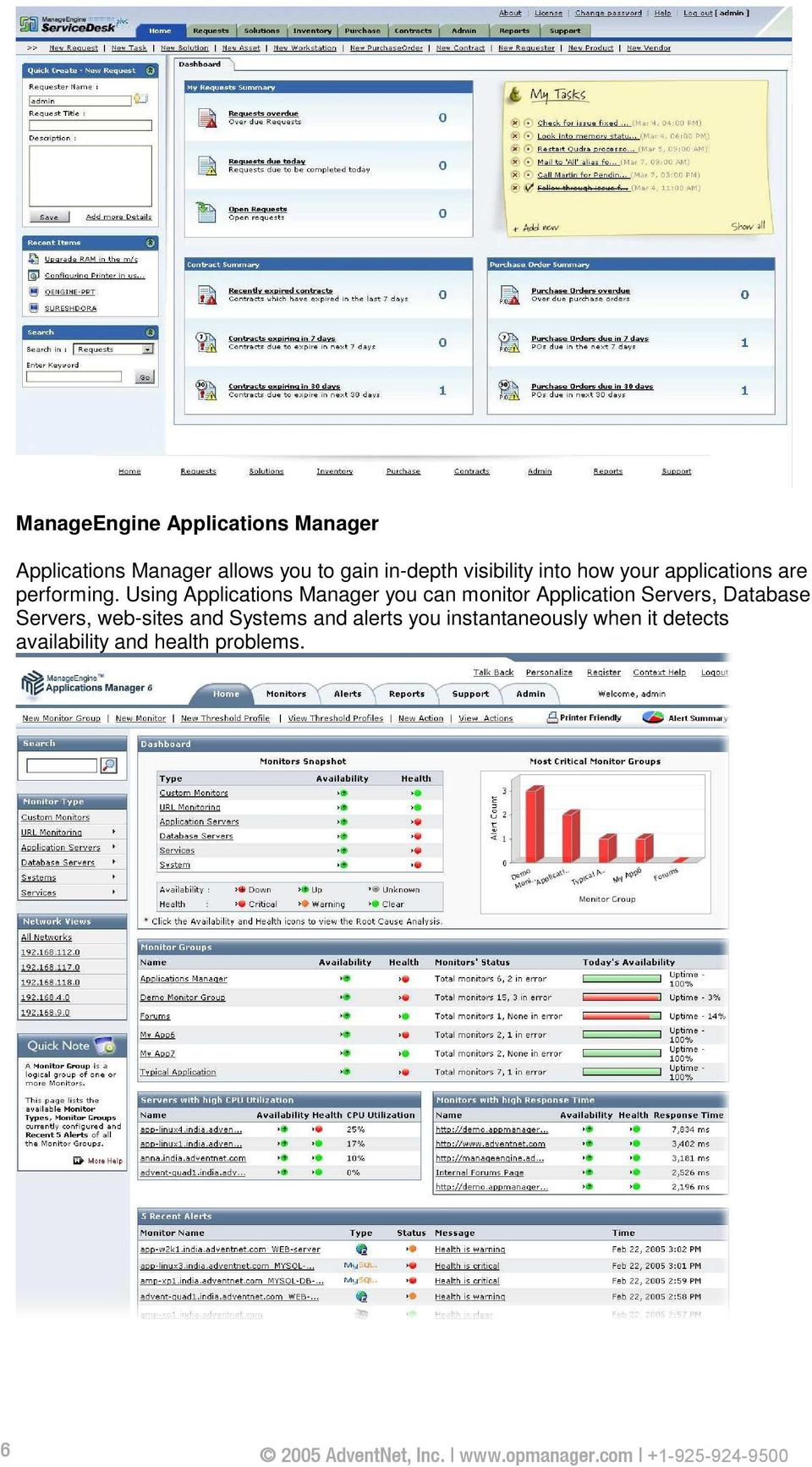 Using Applications Manager you can monitor Application Servers, Database