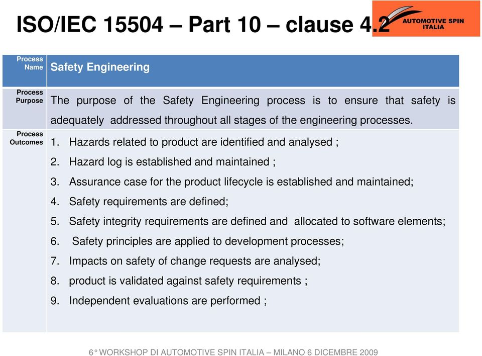 Outcomes 1. Hazards related to product are identified and analysed ; 2. Hazard log is established and maintained ; 3.