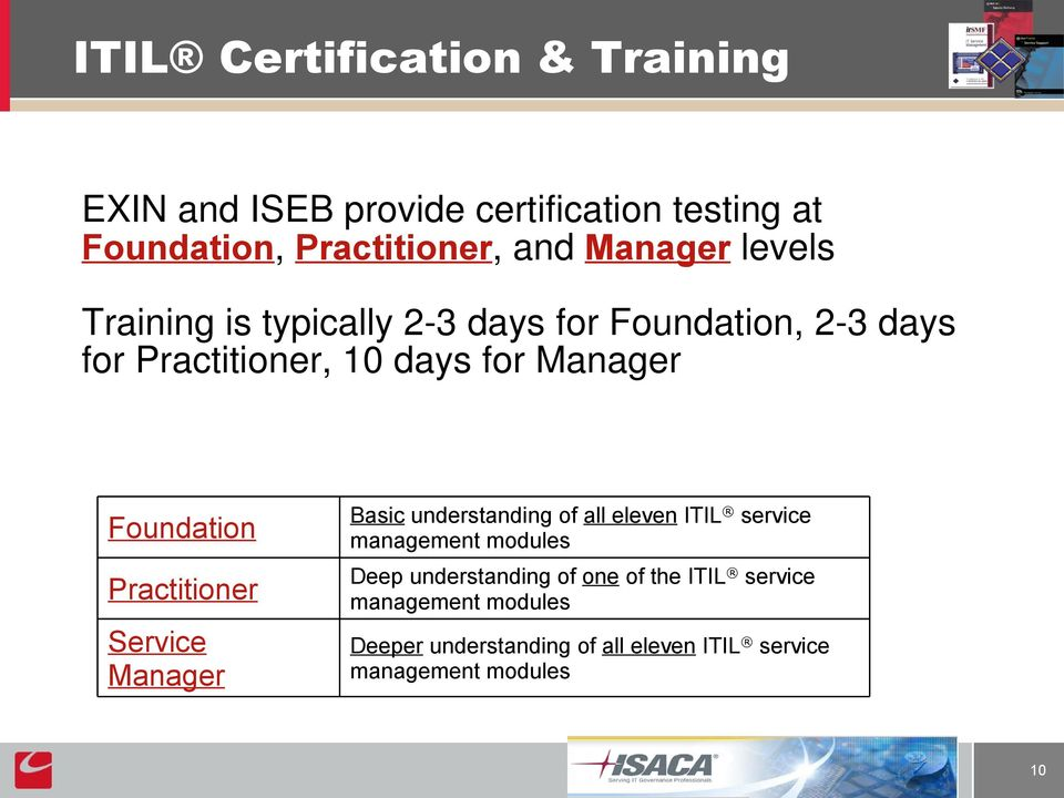 Foundation Basic understanding of all eleven ITIL service management modules Practitioner Deep understanding of