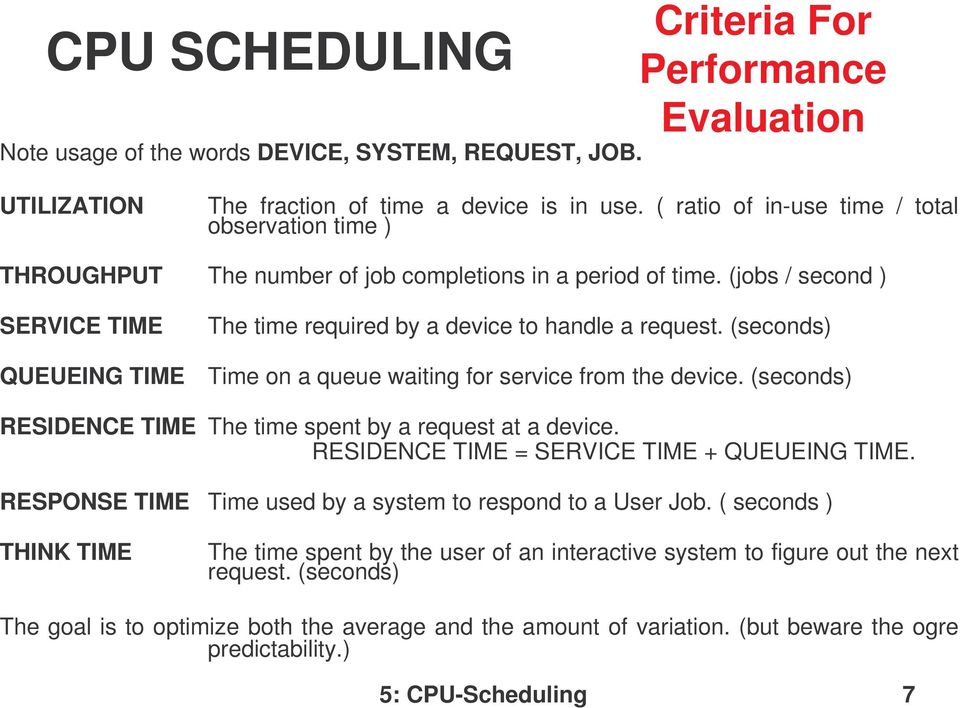 (jobs / second ) SERVICE TIME QUEUEING TIME The time required by a device to handle a request. (seconds) Time on a queue waiting for service from the device.