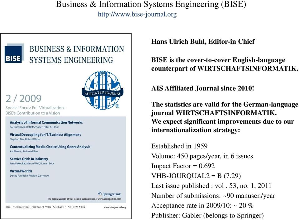 The statistics are valid for the German-language journal WIRTSCHAFTSINFORMATIK.