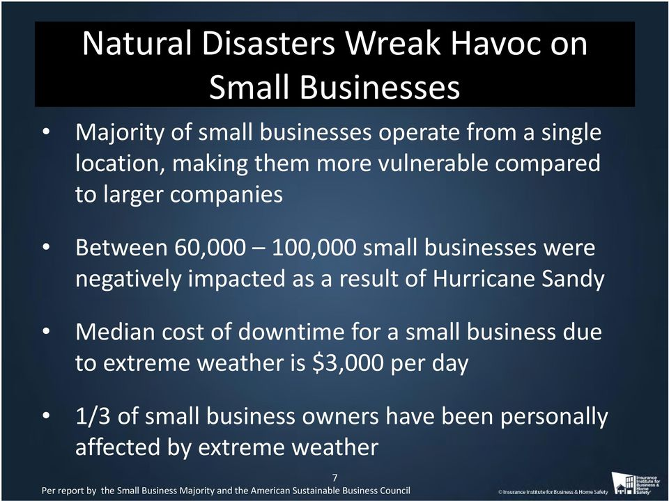 Sandy Median cost of downtime for a small business due to extreme weather is $3,000 per day 1/3 of small business owners have