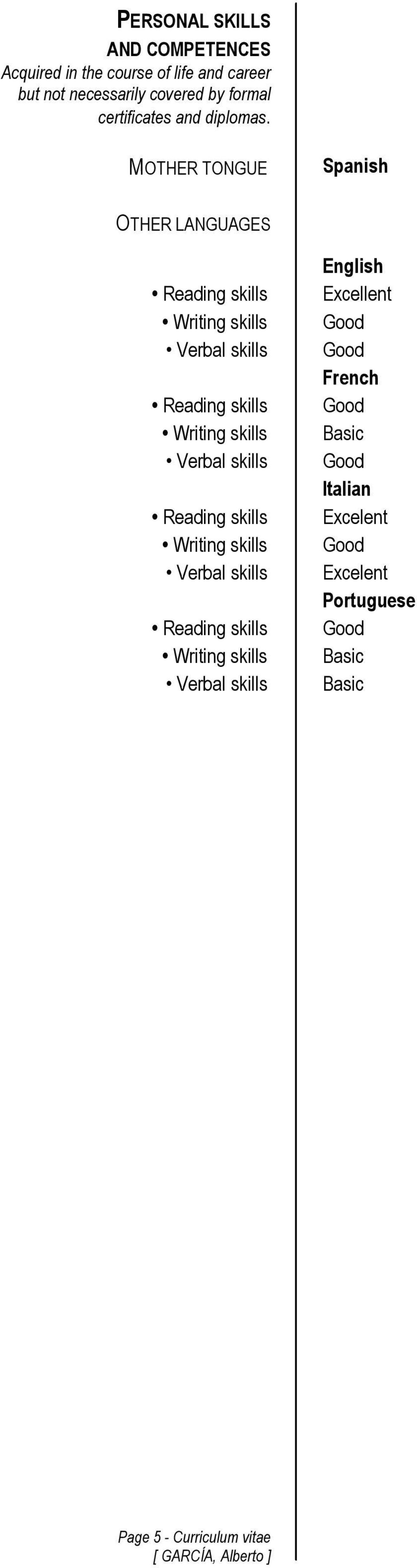 MOTHER TONGUE Spanish OTHER LANGUAGES Reading skills Writing skills Verbal skills Reading skills Writing skills Verbal