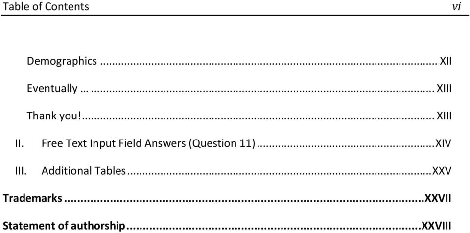 Free Text Input Field Answers (Question 11).