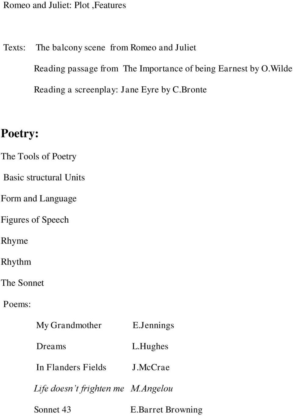 Bronte Poetry: The Tools of Poetry Basic structural Units Form and Language Figures of Speech Rhyme Rhythm