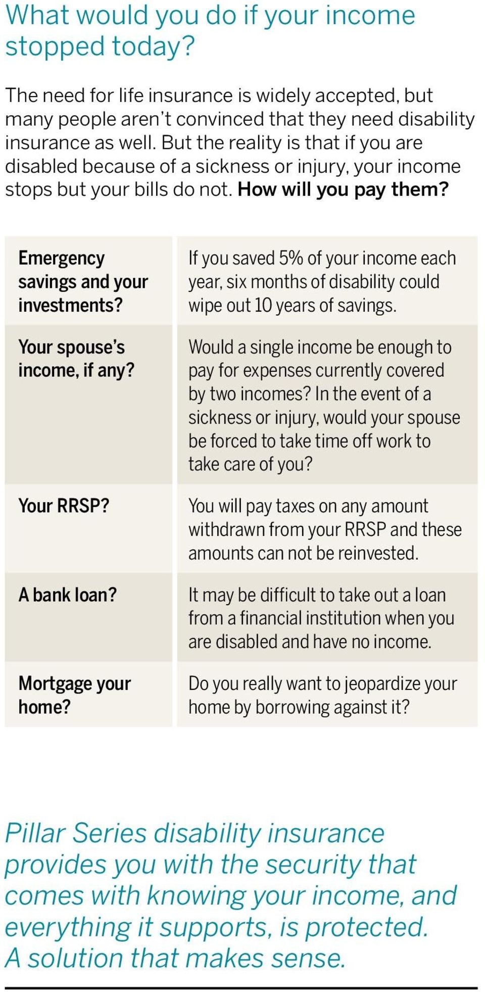 Your spouse s income, if any? Your RRSP? A bank loan? Mortgage your home? If you saved 5% of your income each year, six months of disability could wipe out 10 years of savings.