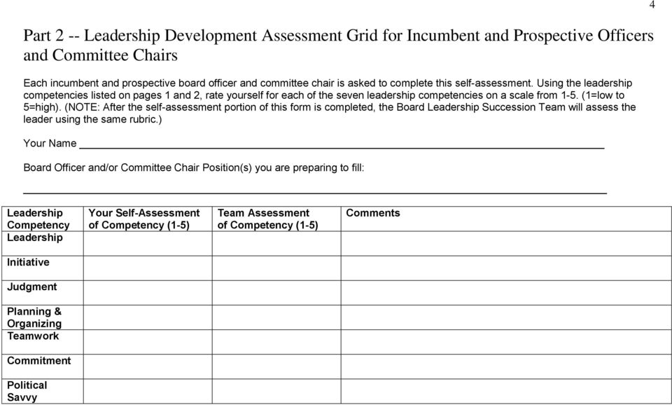(NOTE: After the self-assessment portion of this form is completed, the Board Leadership Succession Team will assess the leader using the same rubric.