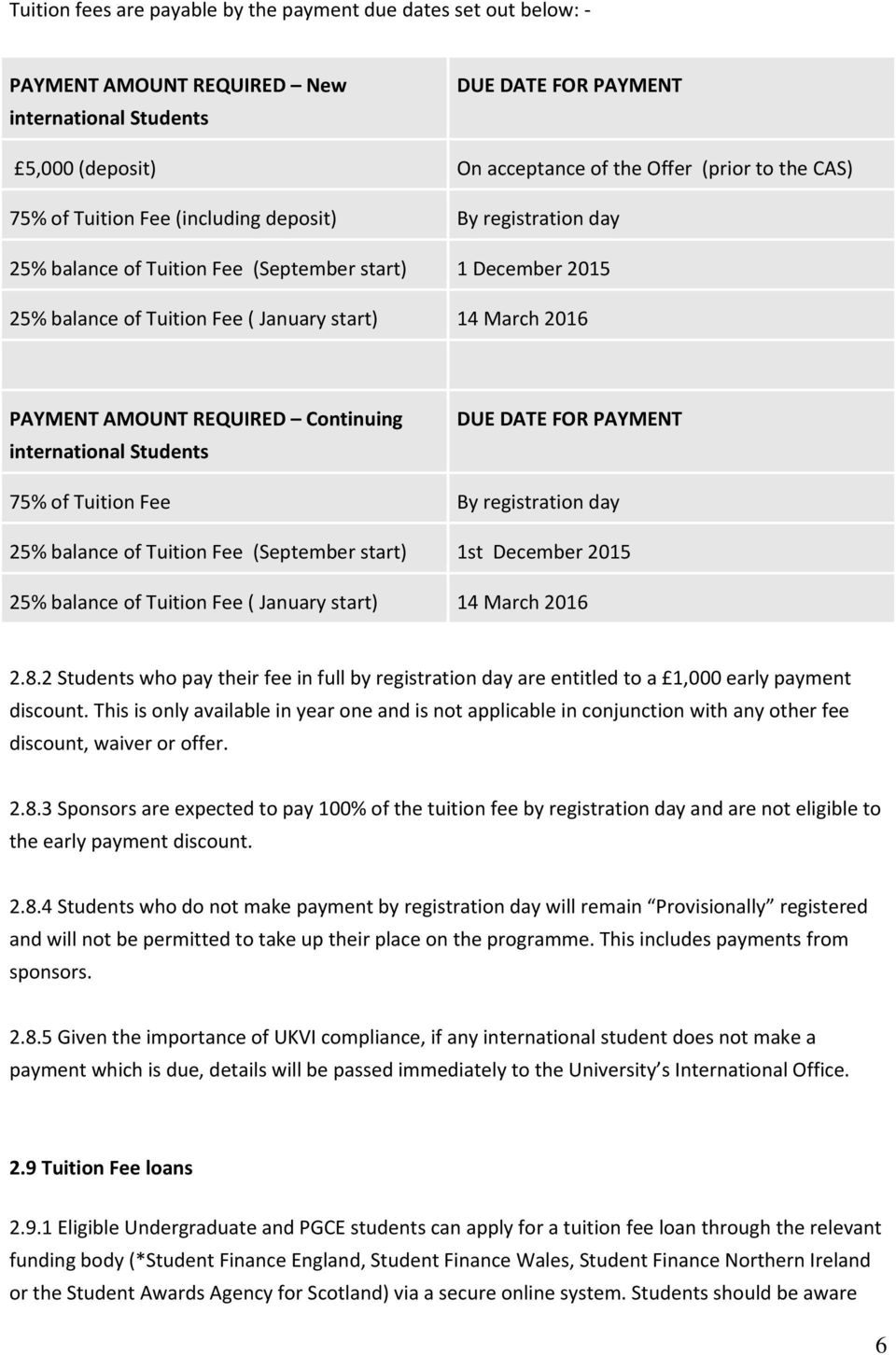 REQUIRED Continuing international Students DUE DATE FOR PAYMENT 75% of Tuition Fee By registration day 25% balance of Tuition Fee (September start) 1st December 2015 25% balance of Tuition Fee (
