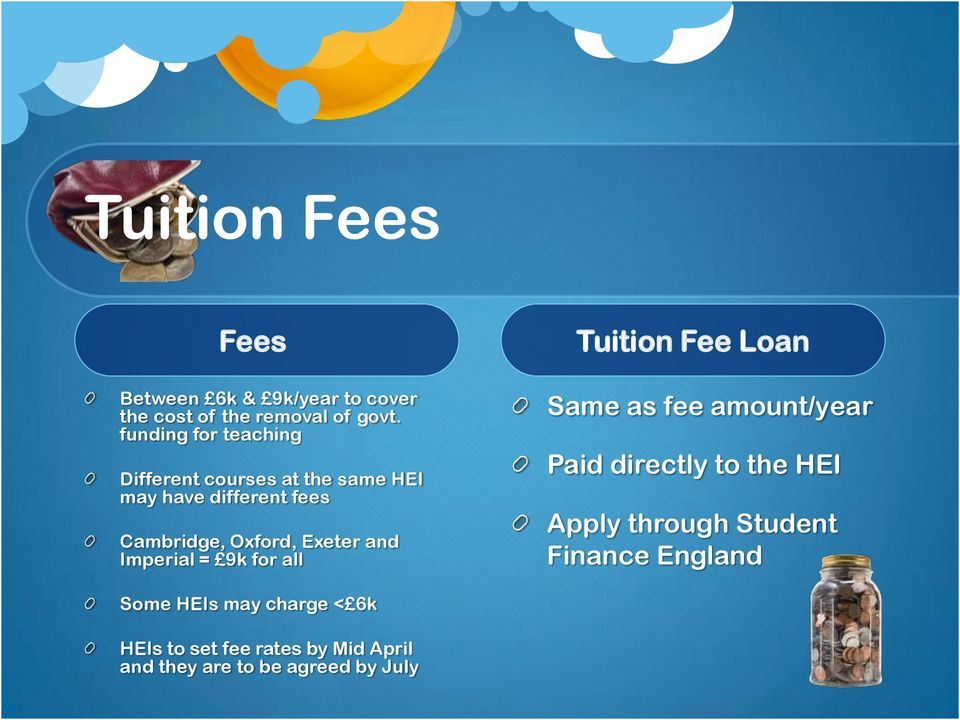 Exeter and Imperial = 9k for all Tuition Fee Loan Same as fee amount/year Paid directly to the HEI