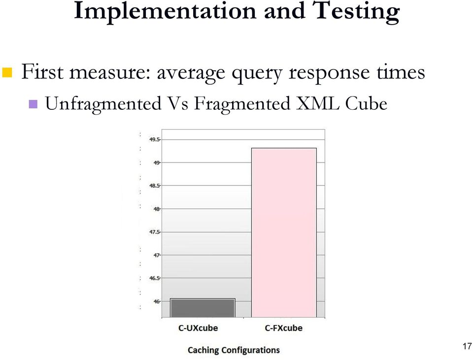 query response times