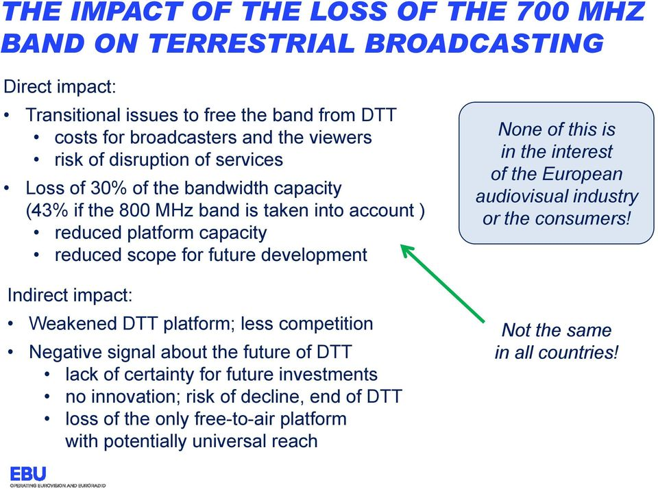 Indirect impact: Weakened DTT platform; less competition Negative signal about the future of DTT lack of certainty for future investments no innovation; risk of decline, end of DTT