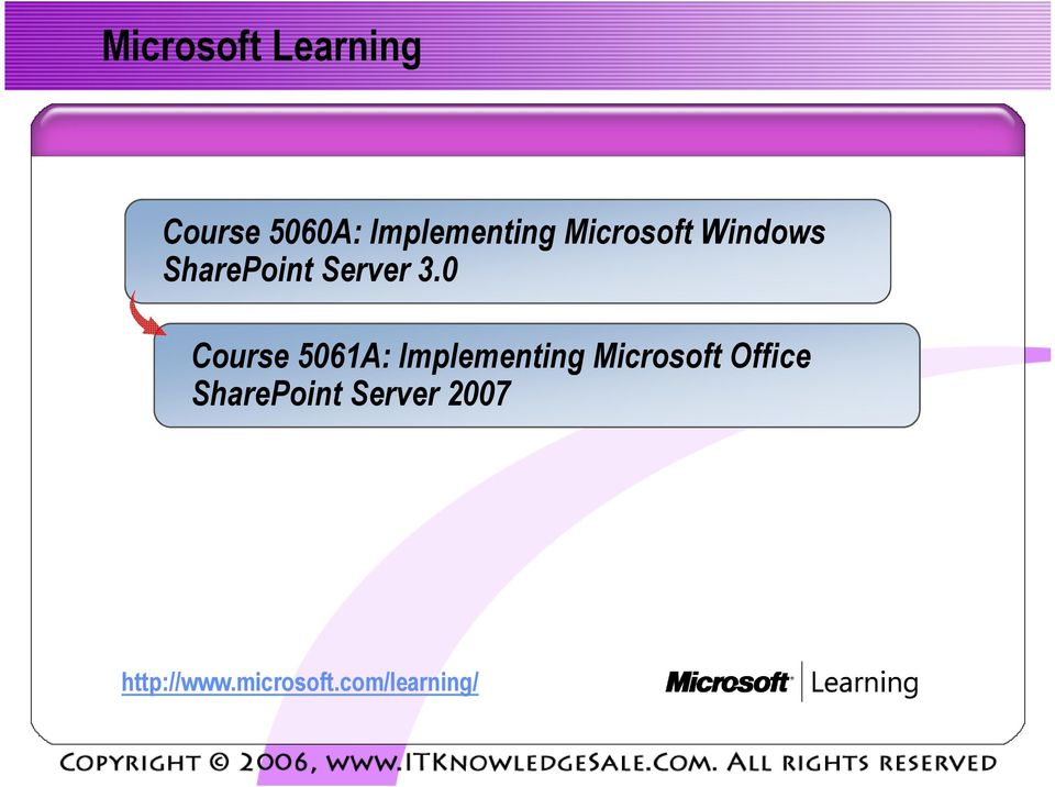 0 Course 5061A: Implementing Microsoft Office