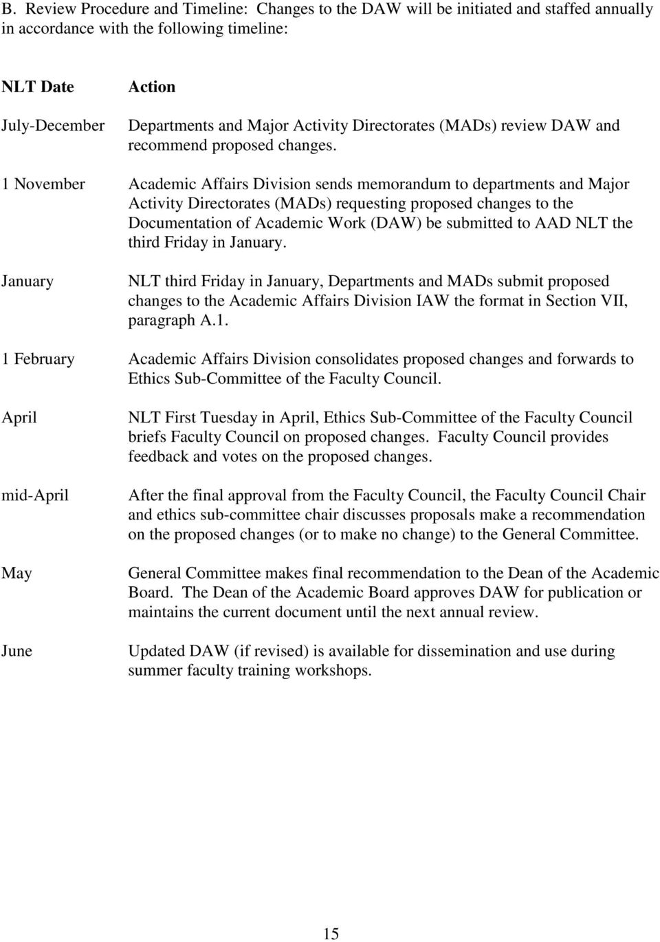1 November Academic Affairs Division sends memorandum to departments and Major Activity Directorates (MADs) requesting proposed changes to the Documentation of Academic Work (DAW) be submitted to AAD