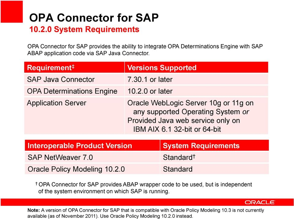 0 or later Oracle WebLogic Server 10g or 11g on any supported Operating System or Provided Java web service only on IBM AIX 6.1 32-bit or 64-bit Interoperable Product Version SAP NetWeaver 7.