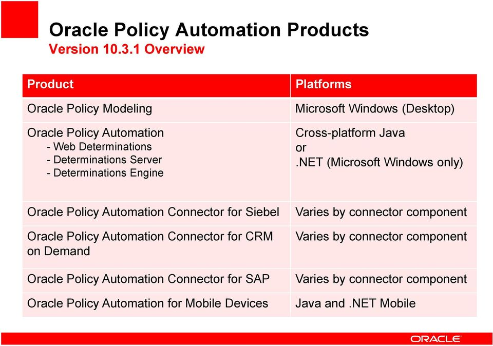 Platforms Microsoft Windows (Desktop) Cross-platform Java or.