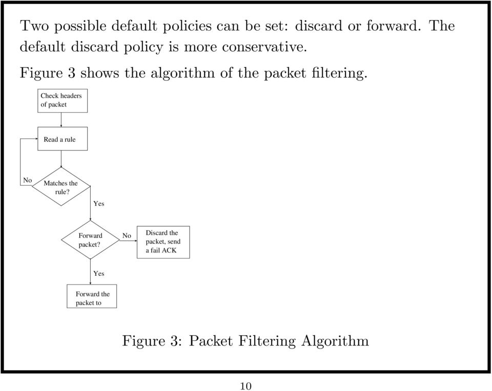 Figure 3 shows the algorithm of the packet filtering.