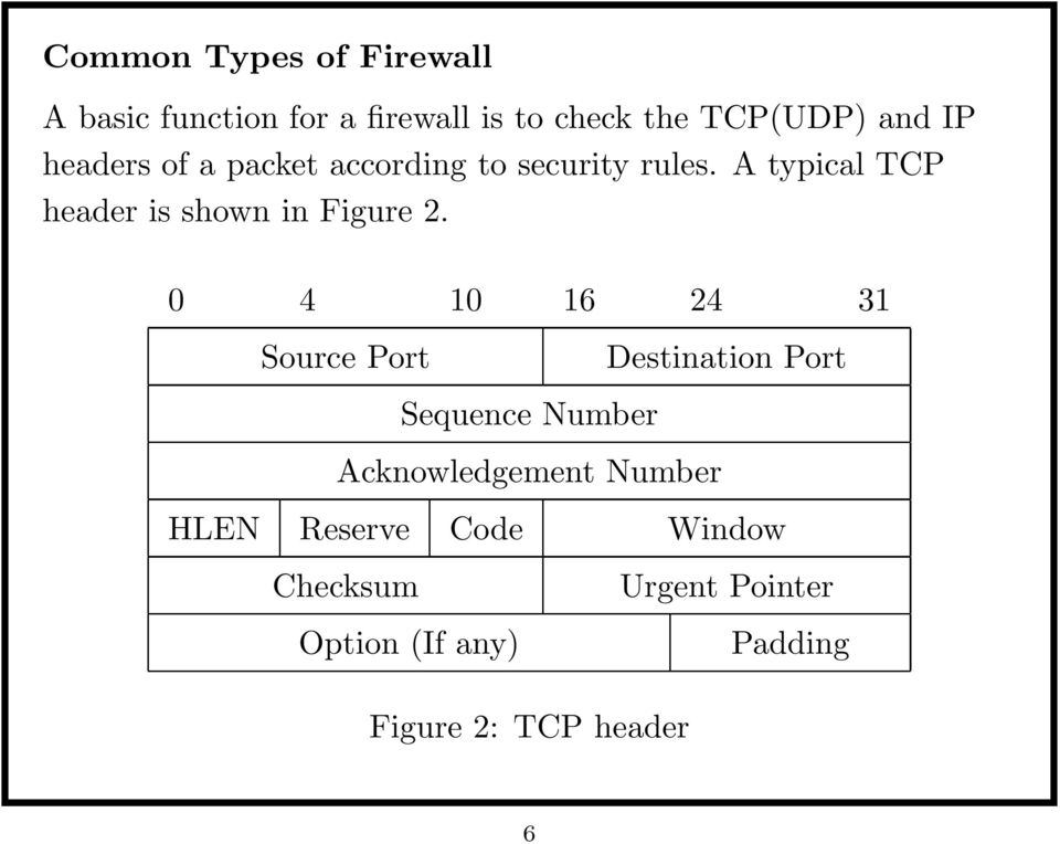 A typical TCP header is shown in Figure 2.