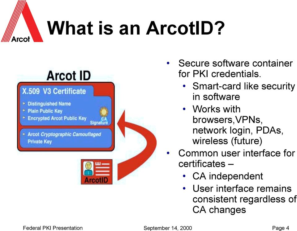 PDAs, wireless (future) Common user interface for certificates CA independent User